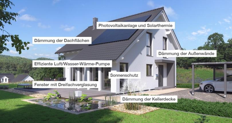 Energie sparen und Förderung bekommen: Effizienzhaus 55, 40 und 40plus von Schäfer Fertighaus